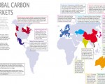 (RTCC, Map of Global Carbon Markets)
