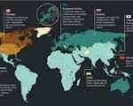 (Al Jazeera Infographic. The politics of climate change)