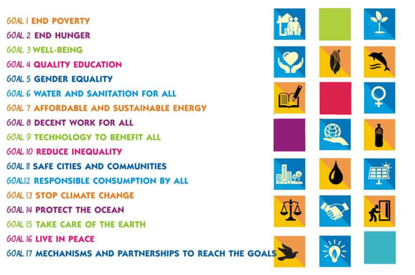 Image result for un 2030 goals list